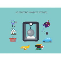 3D Printing. Sectores de aplicación